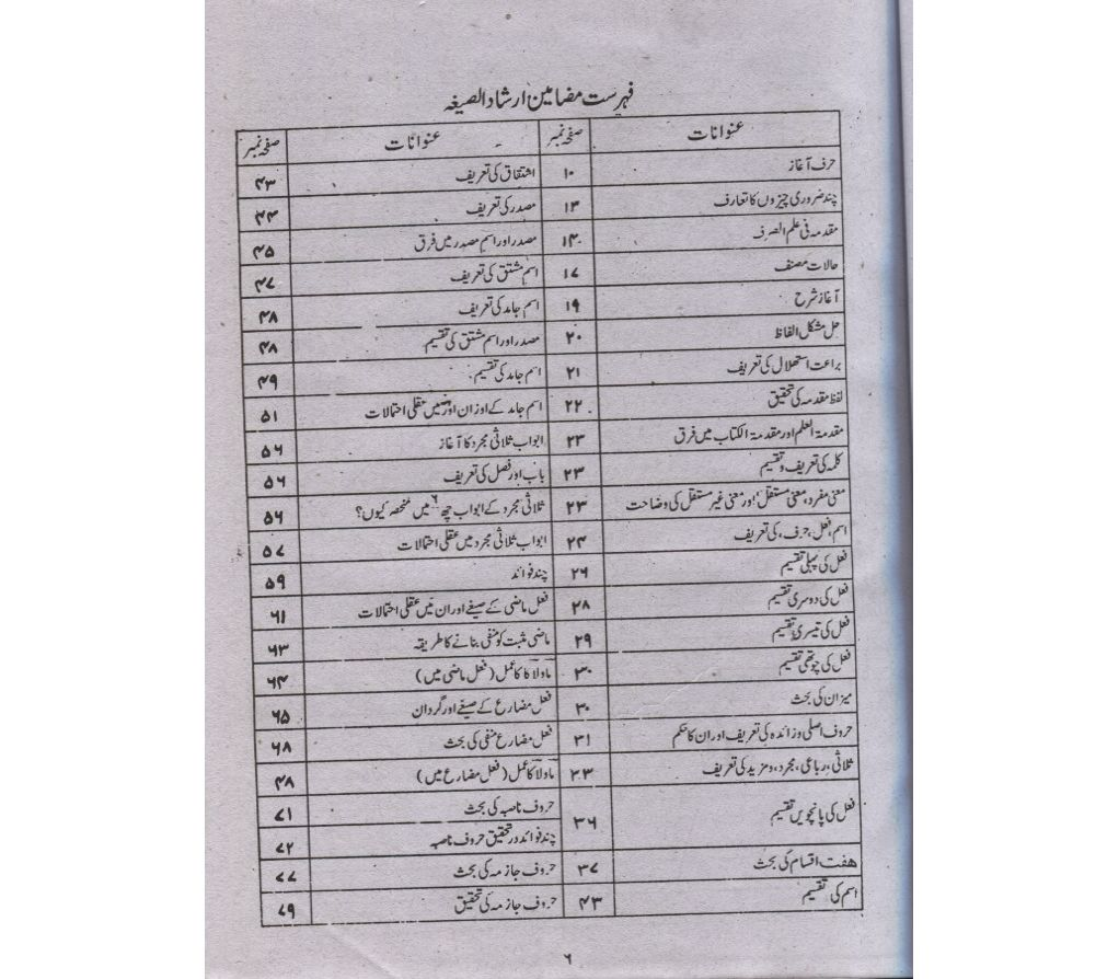 Irshadus Seegha Urdu Sharah Ilmus Seegha