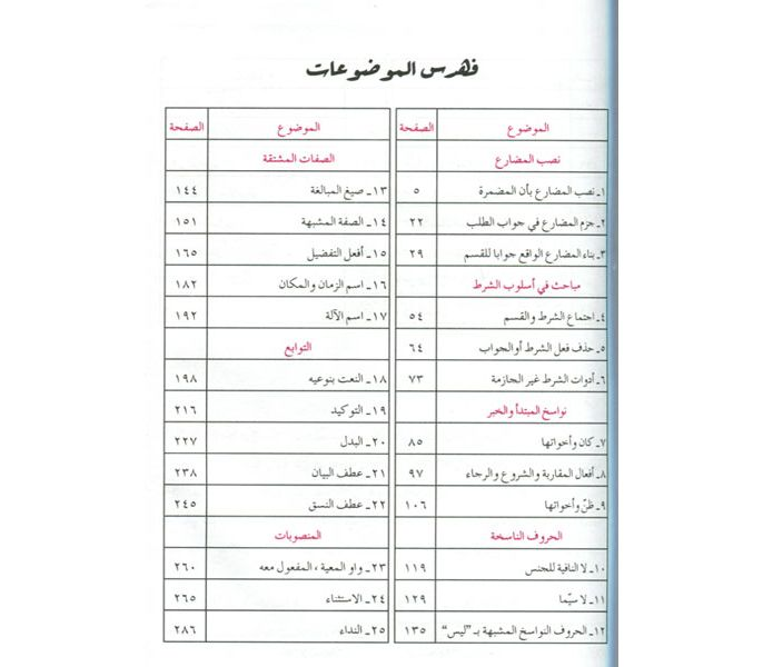 urdu to arabic learning books pdf